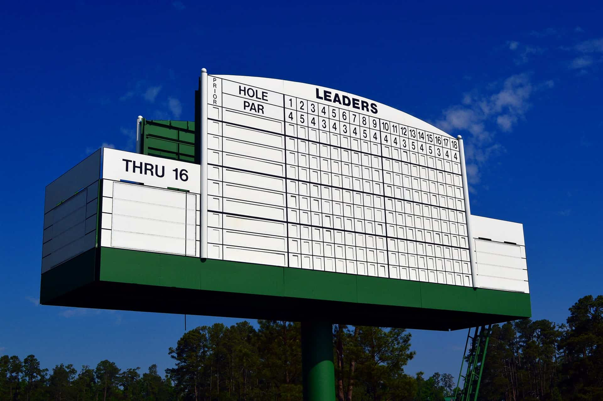 Photograph of the leaderboard at The Masters golf tournament that reflects the positions of the players in the tournament.